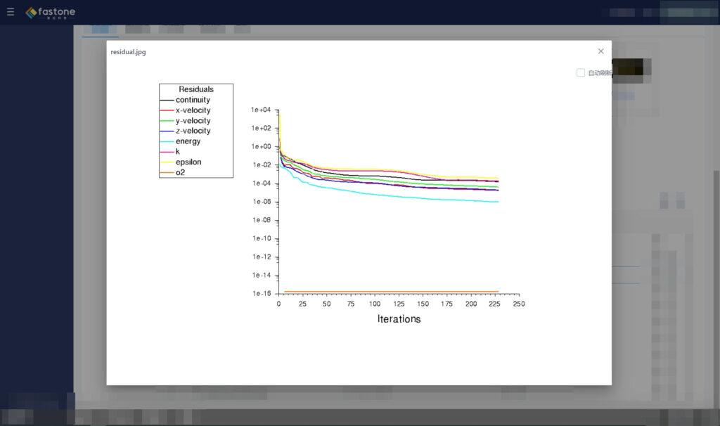 fastone云端fluent仿真计算平台可实时查看残差曲线,监控计算