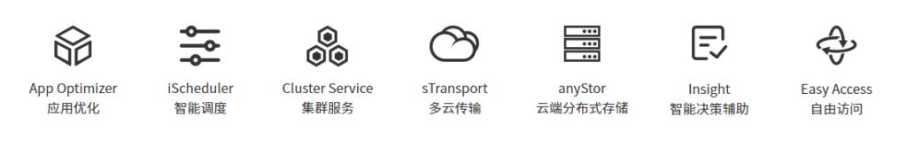 fastone云原生平台-应用云化,智能调度集群,弹性计算,多云管理,分布式云存储,自动化运维,自由访问等7大功能
