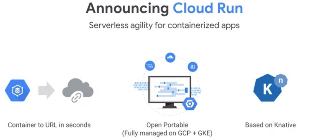Announcing Cloud Run,Serverless服务