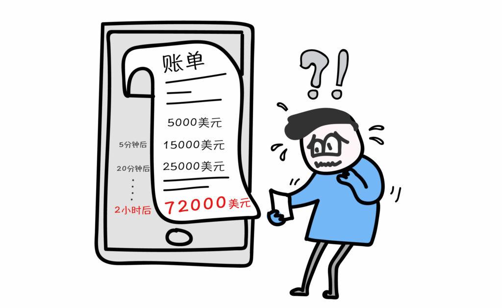 云计算平台-云费用账单