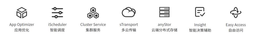 智能调度,应用优化,云端分布式储存